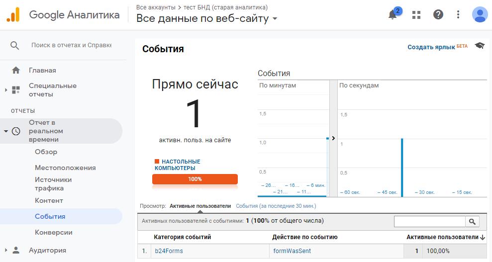 Проверим отчёт по событиям в старой Google Analytics